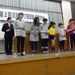 第2回京浜カップ珠算選手権大会(京浜支部)
